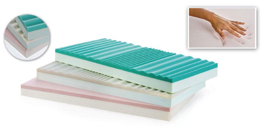 Materasso waterfoam: caratteristiche dei materassi in polurietano espanso